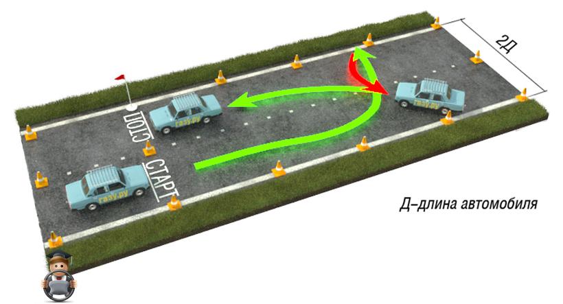 Разворот в ограниченном пространстве на автодроме пошаговая